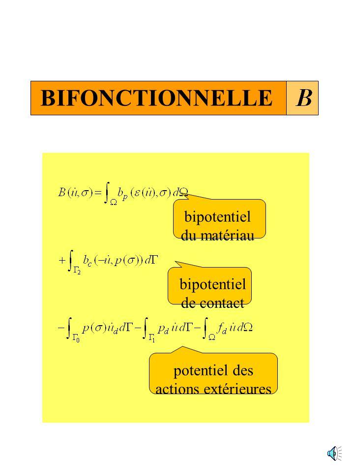 BIFONCTIONNELLE bipotentiel du matériau bipotentiel de contact potentiel des actions extérieures