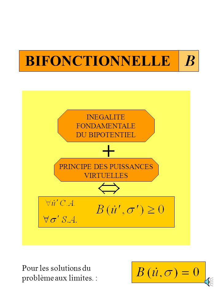 AUTRES BIPOTENTIELS Cam-clay (de Saxcé, 1995) Endommagement plastique ductile de Lemaitre (Bodovillé, 1999) Lois coaxiales (Vallée et al., 1997) CONCLUSIONS : le bipotentiel - est une méthode constructive pour concevoir de nouveaux algorithmes - est un outil théorique - fournit une extension naturelle du calcul des variations QUESTIONS OUVERTES - unicité du bipotentiel - existence du bipotentiel