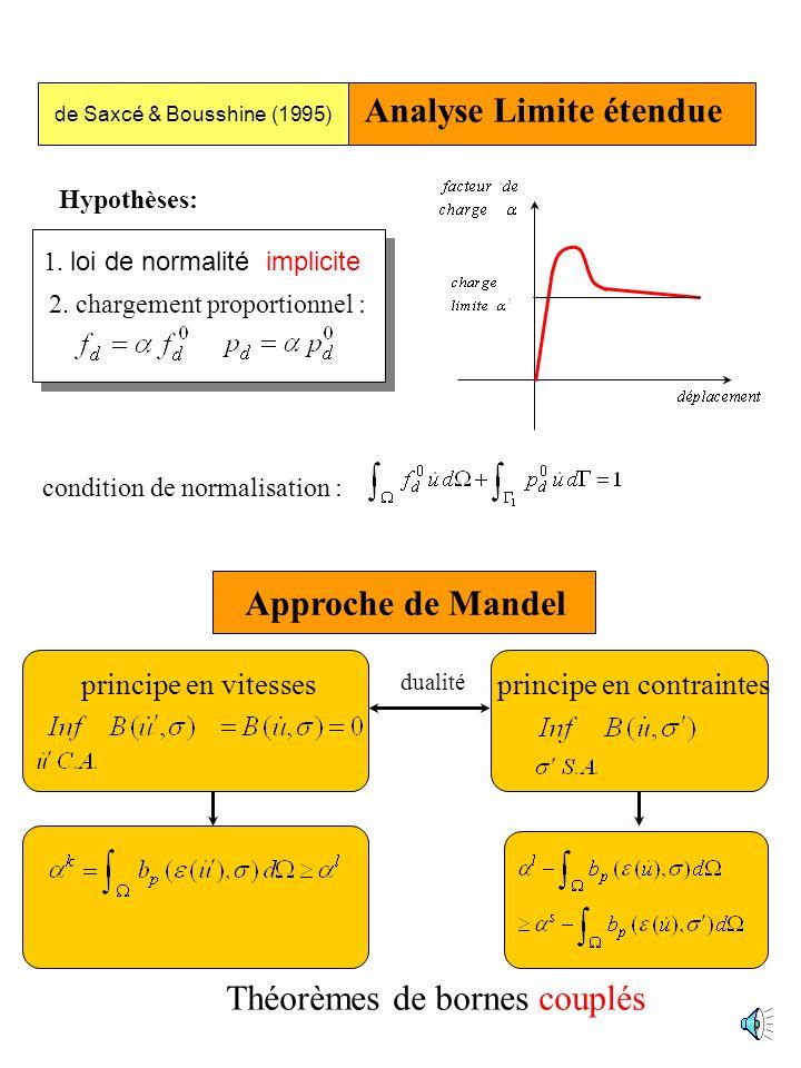 Analyse Limite étendue Hypothèses: 1.loi de normalité implicite 2.