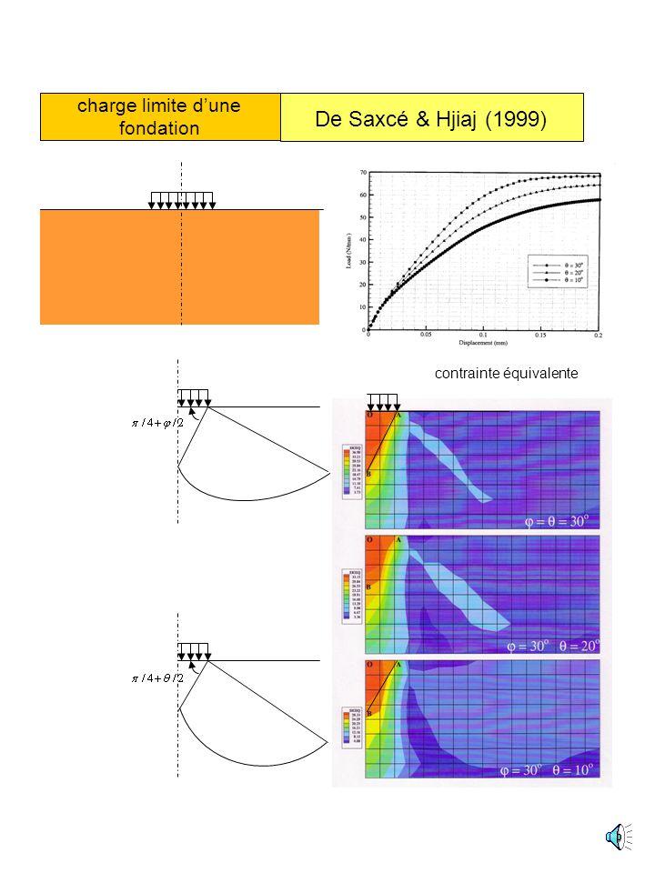 De Saxcé & Hjiaj (1999) charge limite dune fondation contrainte équivalente