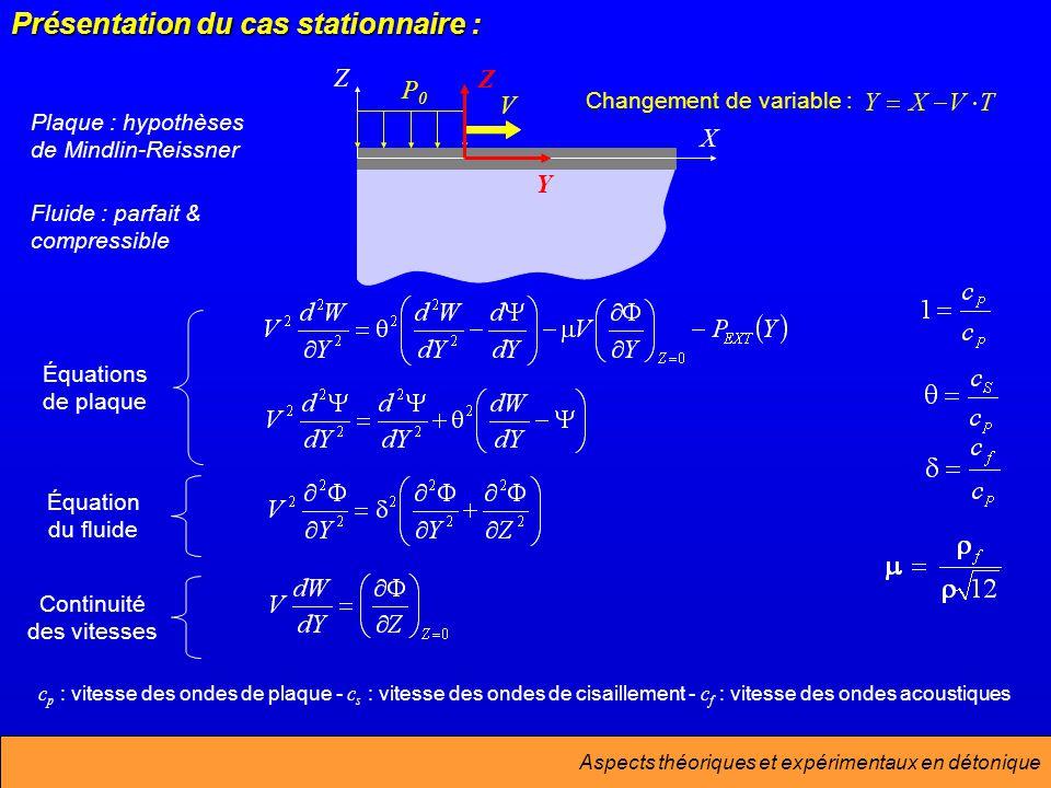 Aspects théoriques et expérimentaux en détonique Z X V P0P0 Plaque : hypothèses de Mindlin-Reissner Fluide : parfait & compressible Équations de plaque Équation du fluide Continuité des vitesses Changement de variable : Z Y Présentation du cas stationnaire : c p : vitesse des ondes de plaque - c s : vitesse des ondes de cisaillement - c f : vitesse des ondes acoustiques