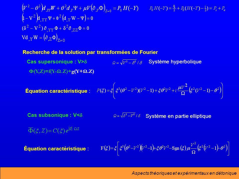 Aspects théoriques et expérimentaux en détonique Recherche de la solution par transformées de Fourier Équation caractéristique : Cas supersonique : V> Φ(Y,Z)=f(Y-Ω.Z)+g(Y+Ω.Z) Système hyperbolique Cas subsonique : V< Système en partie elliptique
