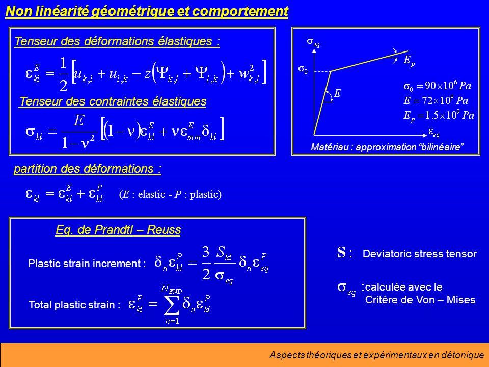 Aspects théoriques et expérimentaux en détonique partition des déformations : (E : elastic - P : plastic) Tenseur des contraintes élastiques Tenseur des déformations élastiques : Matériau : approximation bilinéaire Non linéarité géométrique et comportement Eq.