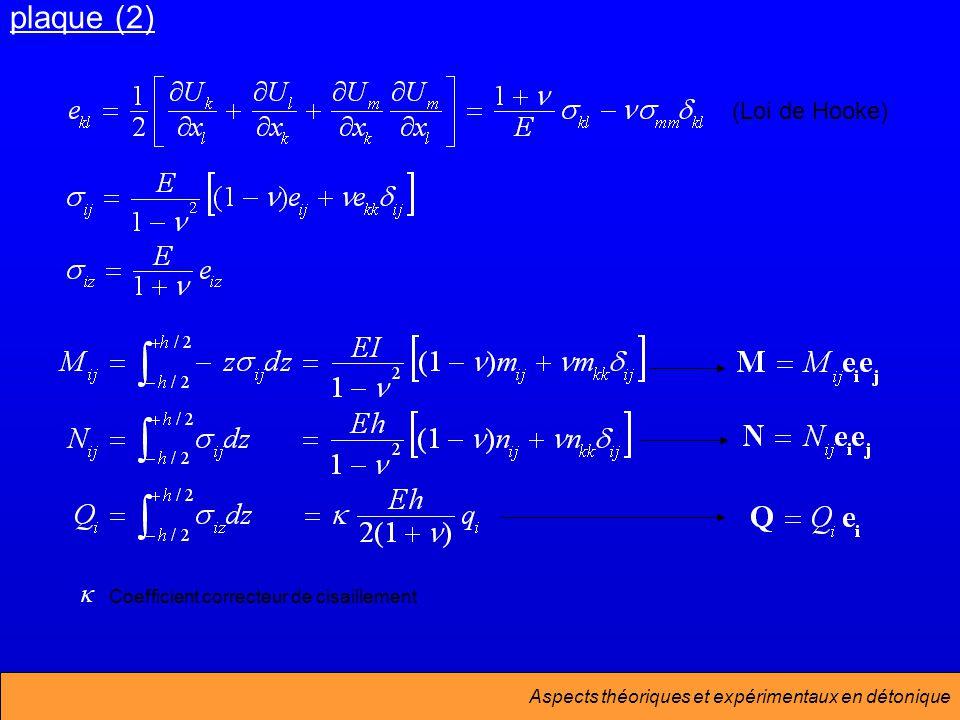 Aspects théoriques et expérimentaux en détonique plaque (2) (Loi de Hooke) Coefficient correcteur de cisaillement