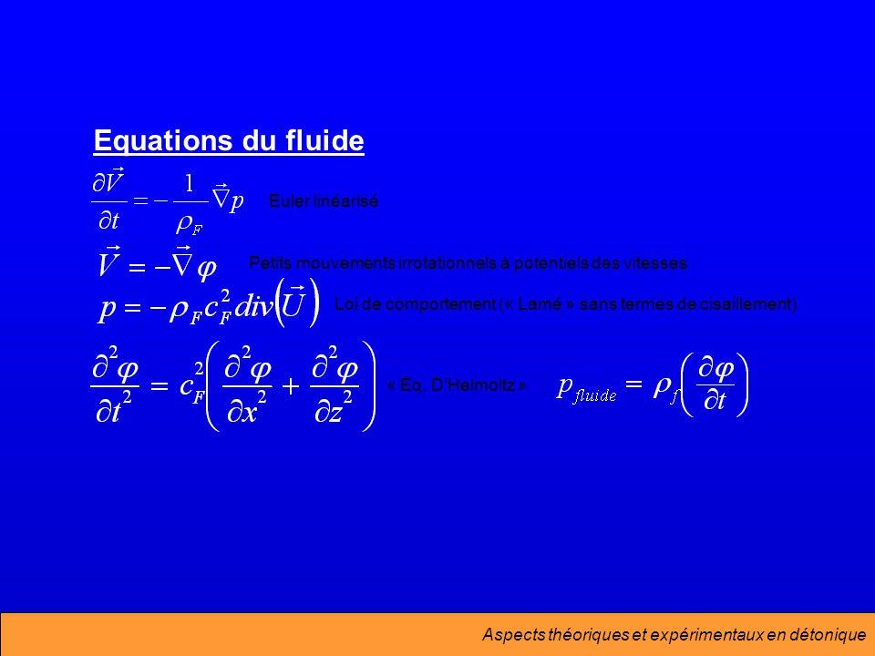 Aspects théoriques et expérimentaux en détonique Euler linéarisé Petits mouvements irrotationnels à potentiels des vitesses Loi de comportement (« Lamé » sans termes de cisaillement) « Eq.