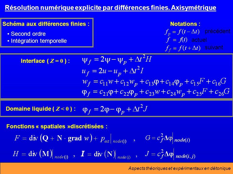 Aspects théoriques et expérimentaux en détonique Résolution numérique explicite par différences finies. Axisymétrique Schéma aux différences finies :N