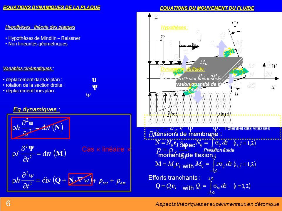 Aspects théoriques et expérimentaux en détonique Hypothèses : théorie des plaques Hypothèses de Mindlin – Reissner Non linéarités géométriques Variables cinématiques : déplacement dans le plan : rotation de la section droite : déplacement hors plan : EQUATIONS DYNAMIQUES DE LA PLAQUE with tensions de membrane : avec Efforts tranchants : moments de flexion : with Eq.dynamiques : Cas « linéaire » Hypothèses : théorie linéaire, mouvements irrotationnels fluide compressible parfait EQUATIONS DU MOUVEMENT DU FLUIDE Equations dEuler linéarisées: Conservation quantité de mouvement+ conservation de la masse+loi de comportement Dynamique du fluide: Pression fluide Potentiel des vitesses 6
