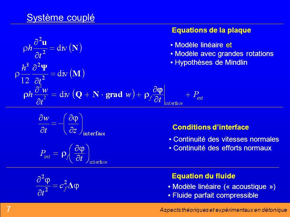 Aspects théoriques et expérimentaux en détonique Système couplé Modèle linéaire et Modèle avec grandes rotations Hypothèses de Mindlin Equations de la plaque Modèle linéaire (« acoustique ») Fluide parfait compressible Equation du fluide Continuité des vitesses normales Continuité des efforts normaux Conditions dinterface 7