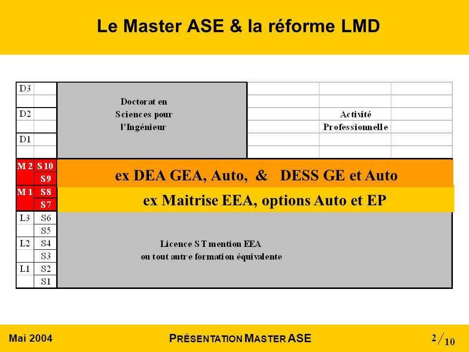Mai 2004 10 P RÉSENTATION M ASTER ASE 2 Le Master ASE & la réforme LMD ex Maitrise EEA, options Auto et EPex DEA GEA, Auto, & DESS GE et Auto
