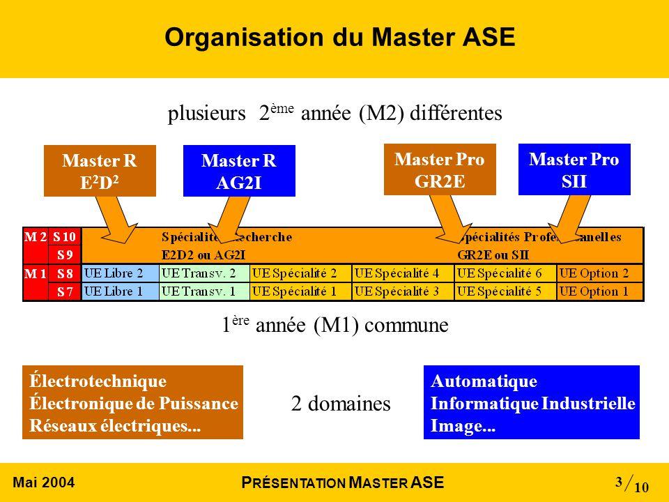 Mai 2004 10 P RÉSENTATION M ASTER ASE 3 Organisation du Master ASE 1 ère année (M1) commune plusieurs 2 ème année (M2) différentes Master Pro GR2E Master R E 2 D 2 Master R AG2I Master Pro SII 2 domaines Électrotechnique Électronique de Puissance Réseaux électriques...