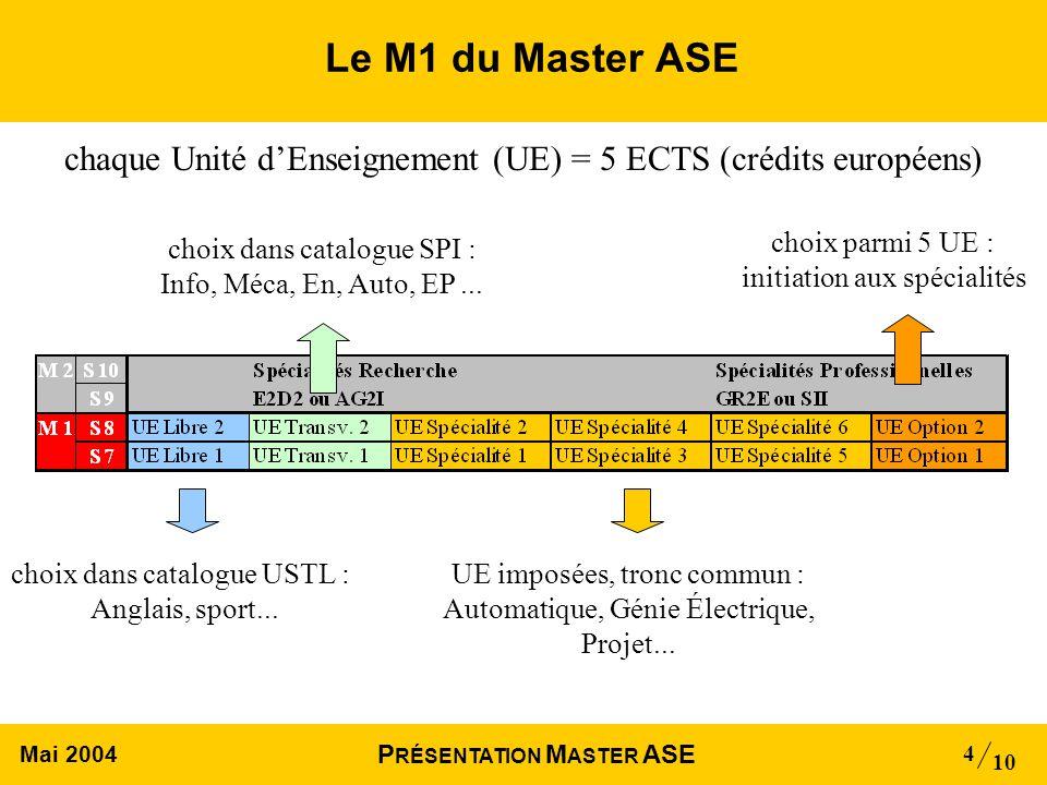 Mai 2004 10 P RÉSENTATION M ASTER ASE 4 Le M1 du Master ASE chaque Unité dEnseignement (UE) = 5 ECTS (crédits européens) choix dans catalogue USTL : Anglais, sport...