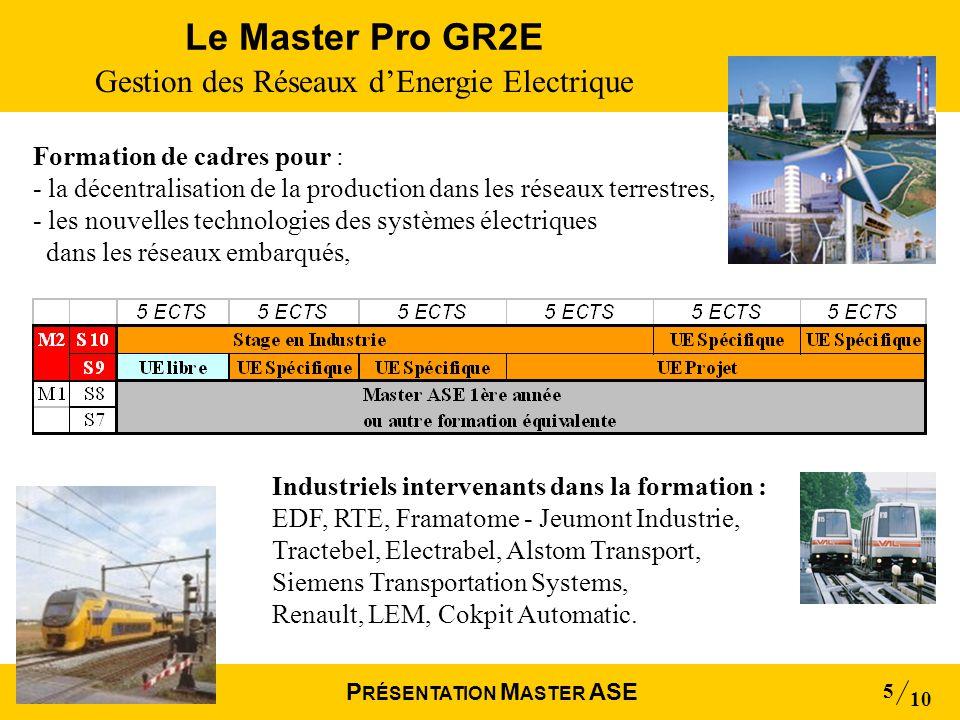 Mai 2004 10 P RÉSENTATION M ASTER ASE 5 Le Master Pro GR2E Gestion des Réseaux dEnergie Electrique Formation de cadres pour : - la décentralisation de la production dans les réseaux terrestres, - les nouvelles technologies des systèmes électriques dans les réseaux embarqués, Industriels intervenants dans la formation : EDF, RTE, Framatome - Jeumont Industrie, Tractebel, Electrabel, Alstom Transport, Siemens Transportation Systems, Renault, LEM, Cokpit Automatic.