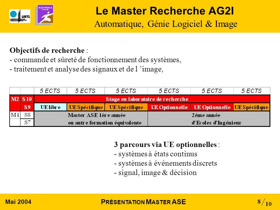 Mai 2004 10 P RÉSENTATION M ASTER ASE 8 Le Master Recherche AG2I Automatique, Génie Logiciel & Image Objectifs de recherche : - commande et sûreté de fonctionnement des systèmes, - traitement et analyse des signaux et de l image, 3 parcours via UE optionnelles : - systèmes à états continus - systèmes à événements discrets - signal, image & décision