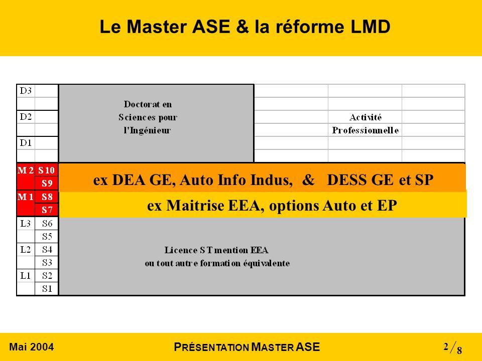 Mai 2004 8 P RÉSENTATION M ASTER ASE 2 Le Master ASE & la réforme LMD ex Maitrise EEA, options Auto et EPex DEA GE, Auto Info Indus, & DESS GE et SP