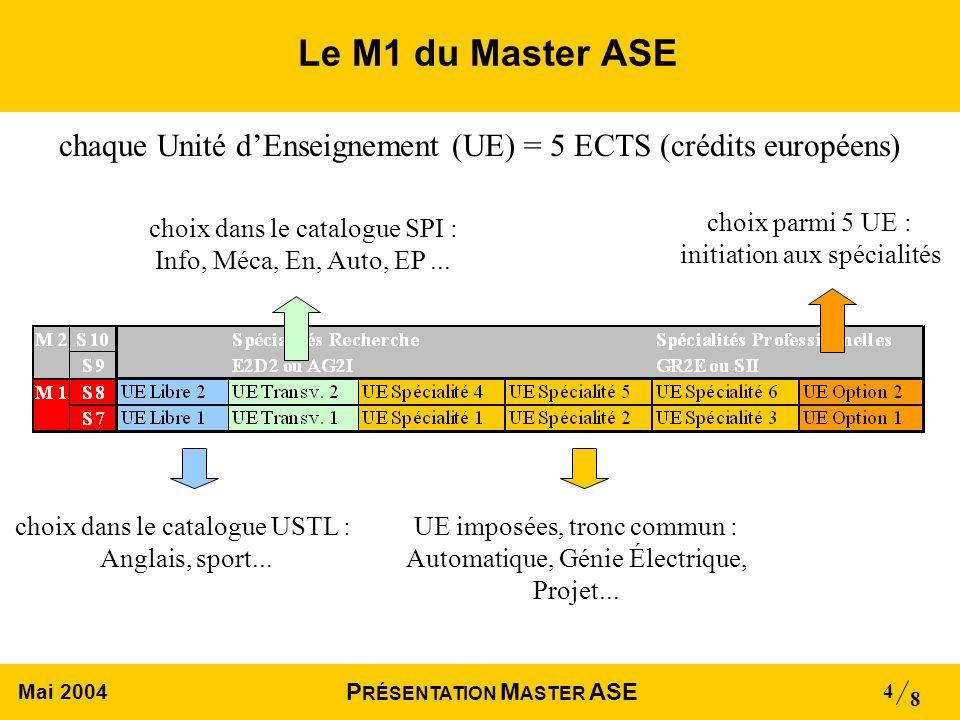 Mai 2004 8 P RÉSENTATION M ASTER ASE 4 Le M1 du Master ASE chaque Unité dEnseignement (UE) = 5 ECTS (crédits européens) choix dans le catalogue USTL : Anglais, sport...