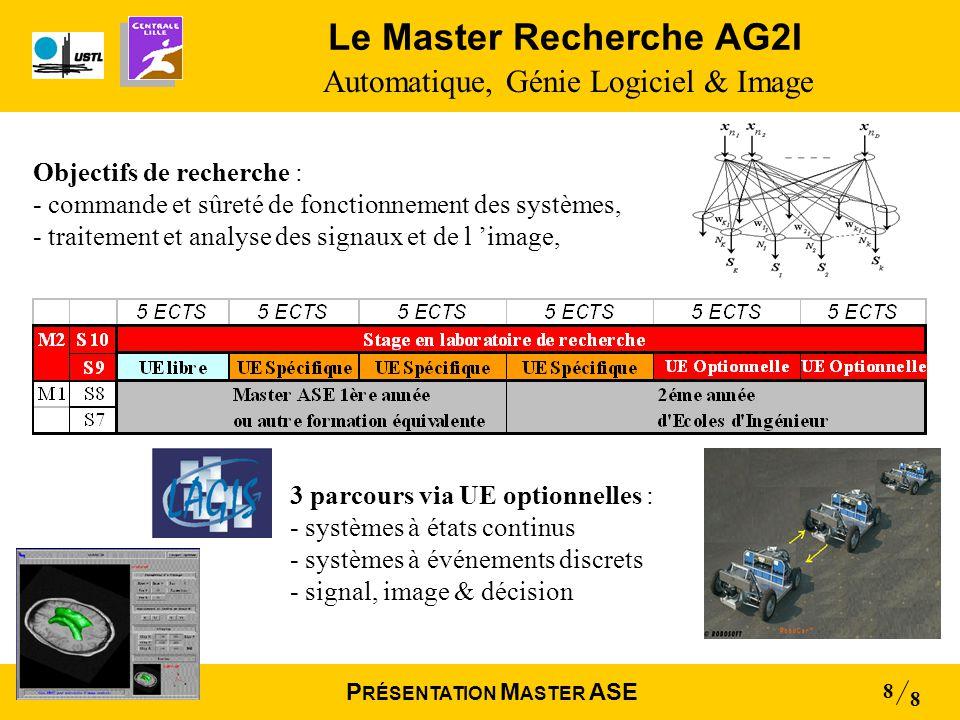 Mai 2004 8 P RÉSENTATION M ASTER ASE 8 Le Master Recherche AG2I Automatique, Génie Logiciel & Image 3 parcours via UE optionnelles : - systèmes à états continus - systèmes à événements discrets - signal, image & décision Objectifs de recherche : - commande et sûreté de fonctionnement des systèmes, - traitement et analyse des signaux et de l image,