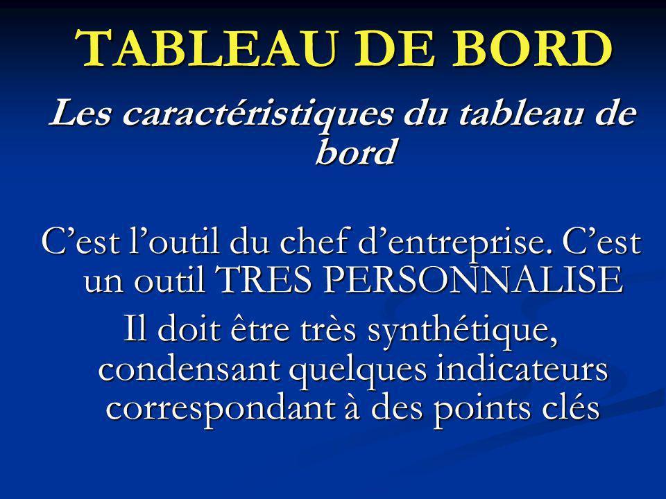 Les caractéristiques du tableau de bord Cest loutil du chef dentreprise.