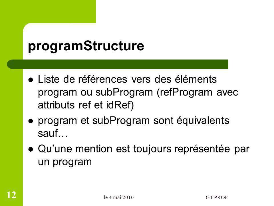 programStructure Liste de références vers des éléments program ou subProgram (refProgram avec attributs ref et idRef) program et subProgram sont équiv