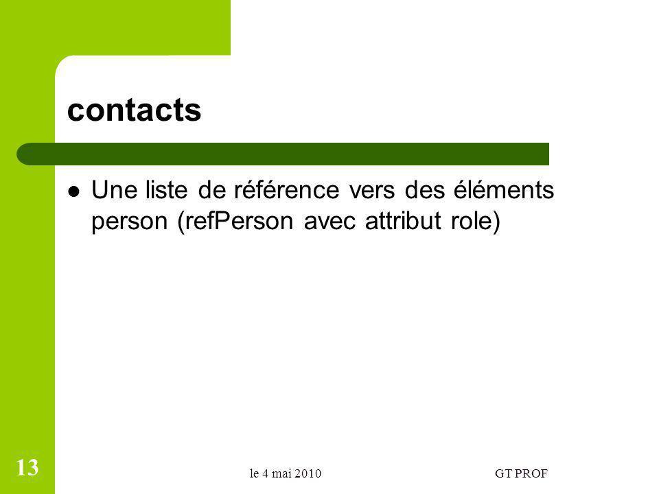 contacts Une liste de référence vers des éléments person (refPerson avec attribut role) le 4 mai 2010GT PROF 13