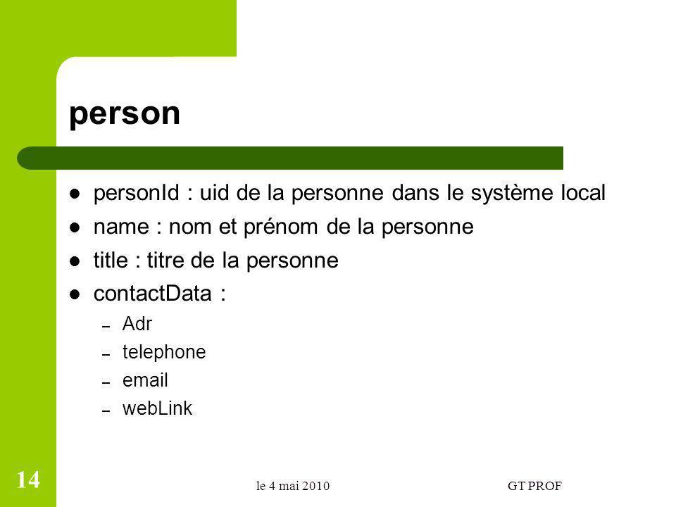 person personId : uid de la personne dans le système local name : nom et prénom de la personne title : titre de la personne contactData : – Adr – tele