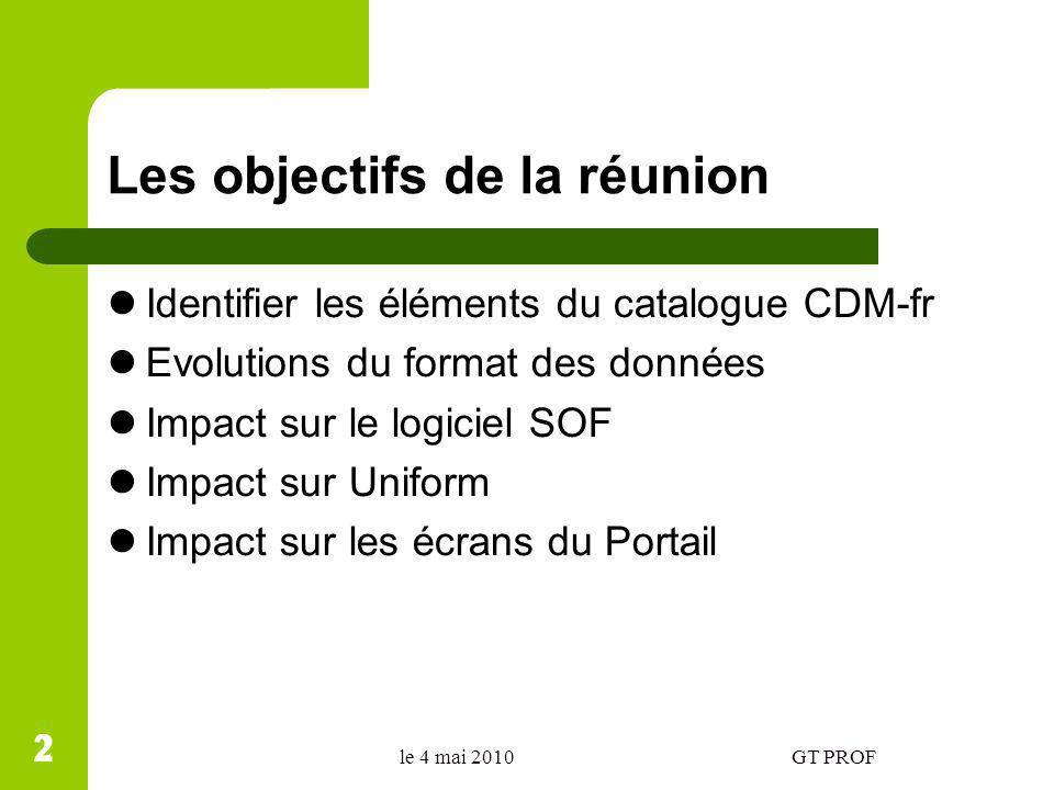 Les objectifs de la réunion Identifier les éléments du catalogue CDM-fr Evolutions du format des données Impact sur le logiciel SOF Impact sur Uniform