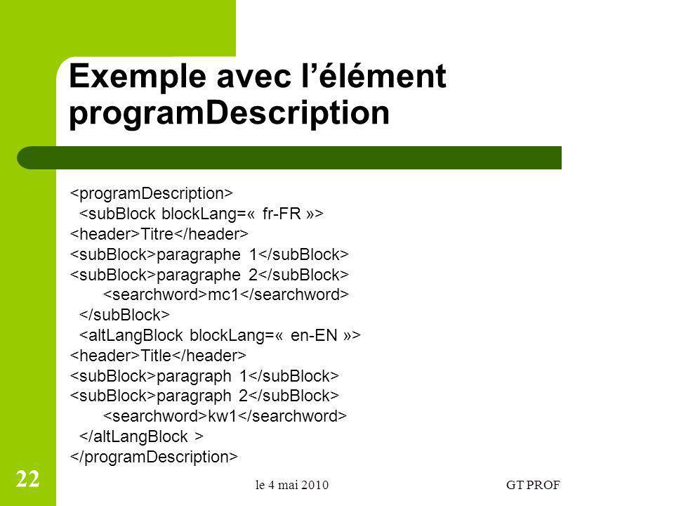 Exemple avec lélément programDescription le 4 mai 2010GT PROF 22 Titre paragraphe 1 paragraphe 2 mc1 Title paragraph 1 paragraph 2 kw1