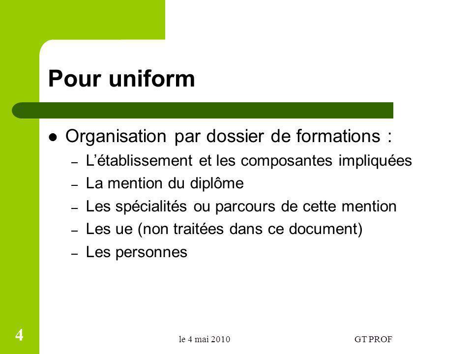 Les 4 éléments principaux du CDM-fr Site : http://cdm-fr.fr/ Schéma : http://cdm-fr.fr/2006/schemas/CDM-fr.xsd Eléments : – orgUnit : pour l établissement et les composantes – program : pour les mentions ou spécialité – subProgram : pour les spécialités et les parcours – course : pour les unités d enseignements – person : pour les personnes le 4 mai 2010 5 GT PROF