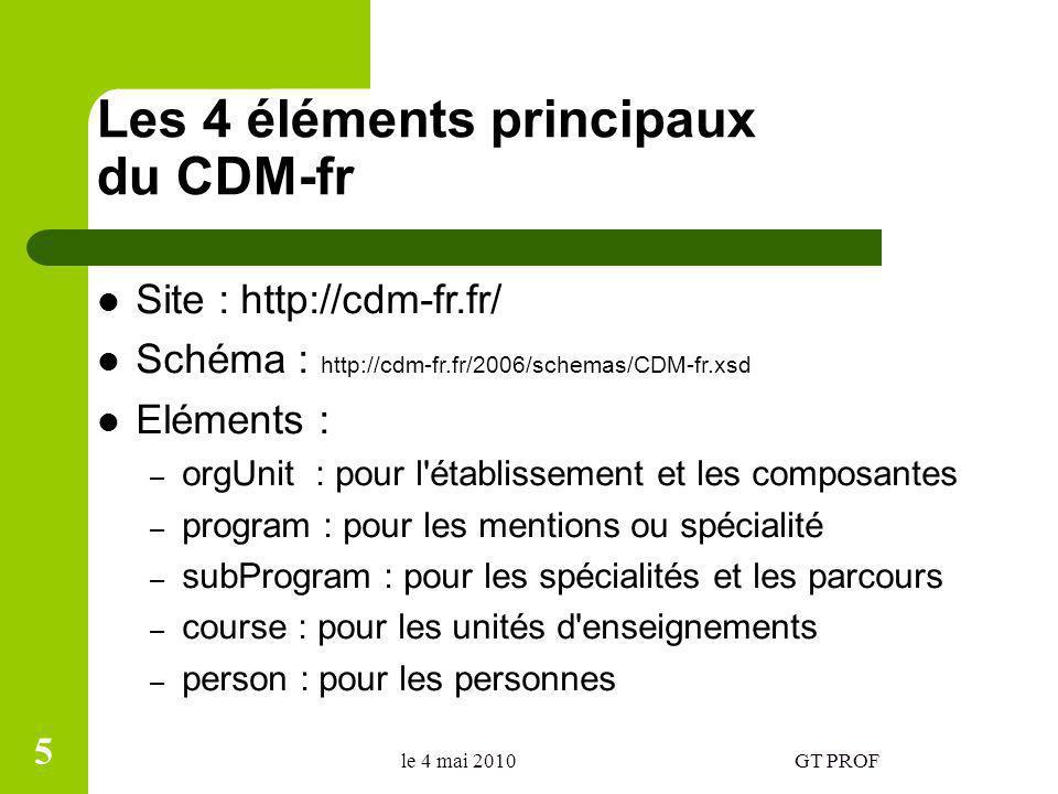 Les 4 éléments principaux du CDM-fr Site : http://cdm-fr.fr/ Schéma : http://cdm-fr.fr/2006/schemas/CDM-fr.xsd Eléments : – orgUnit : pour l'établisse