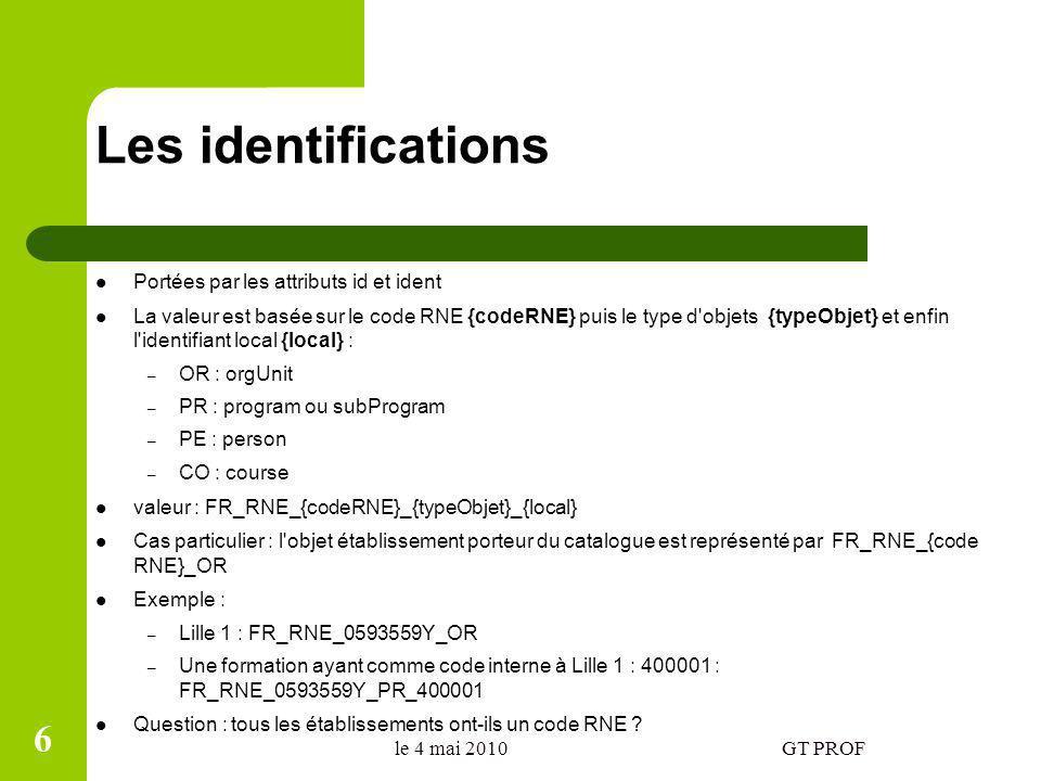 Les identifications Portées par les attributs id et ident La valeur est basée sur le code RNE {codeRNE} puis le type d'objets {typeObjet} et enfin l'i