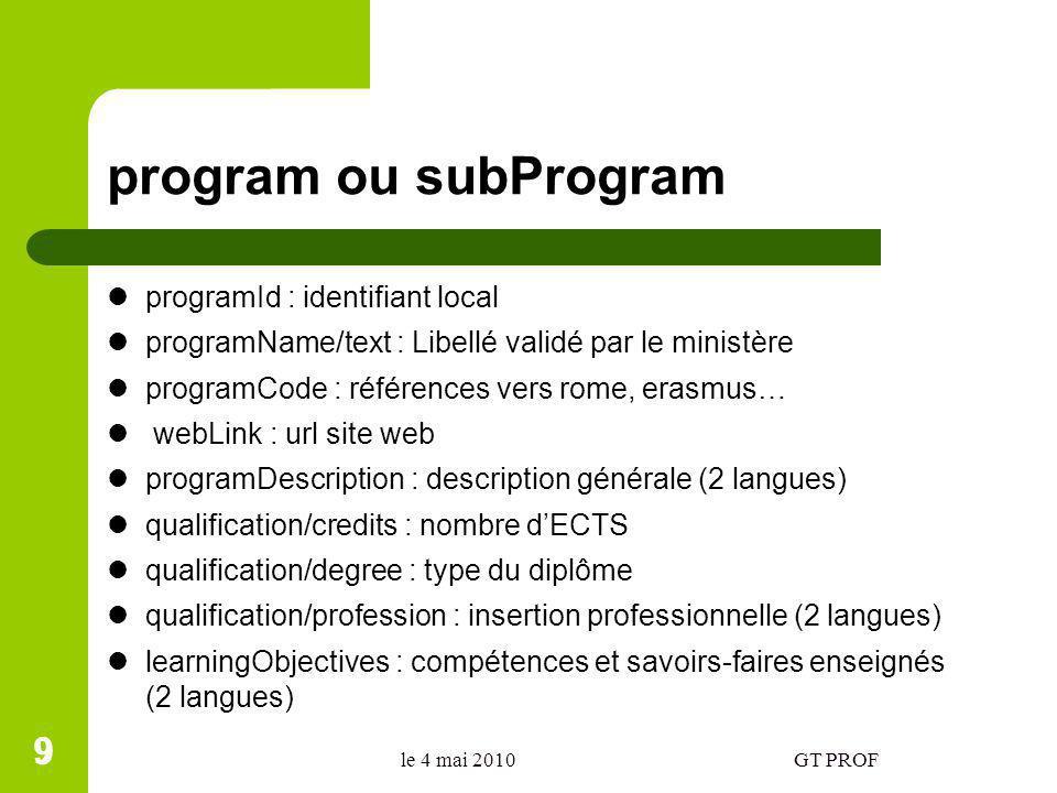 program ou subProgram programId : identifiant local programName/text : Libellé validé par le ministère programCode : références vers rome, erasmus… we
