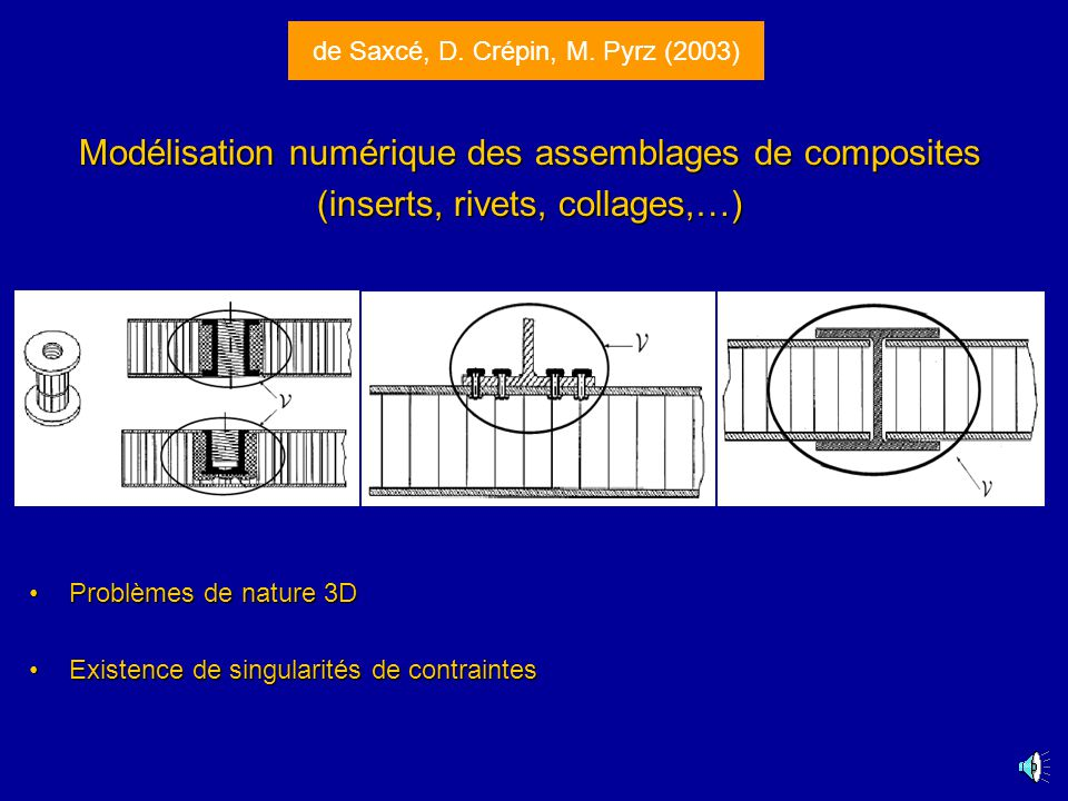 Modélisation numérique des assemblages de composites (inserts, rivets, collages,…) Problèmes de nature 3DProblèmes de nature 3D Existence de singularités de contraintesExistence de singularités de contraintes de Saxcé, D.