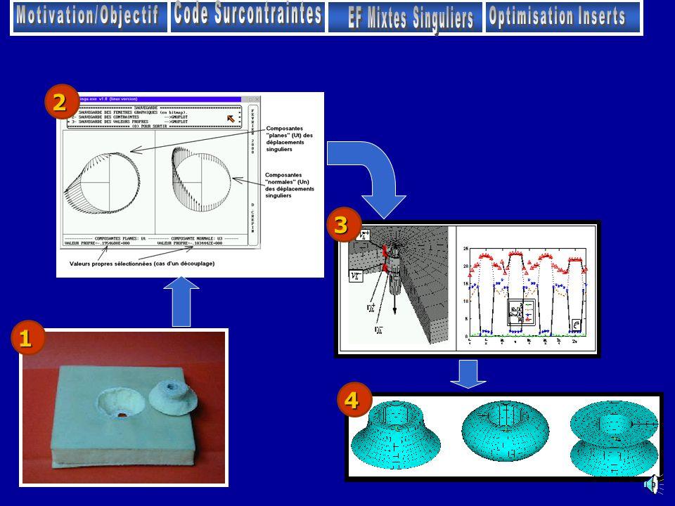 Modélisation numérique des assemblages de composites (inserts, rivets, collages,…) Problèmes de nature 3DProblèmes de nature 3D Existence de singulari