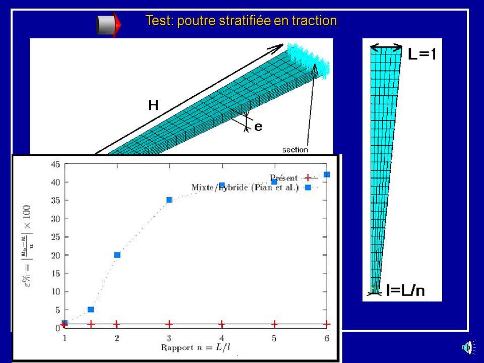 Test: poutre stratifiée en traction Test: poutre stratifiée en traction
