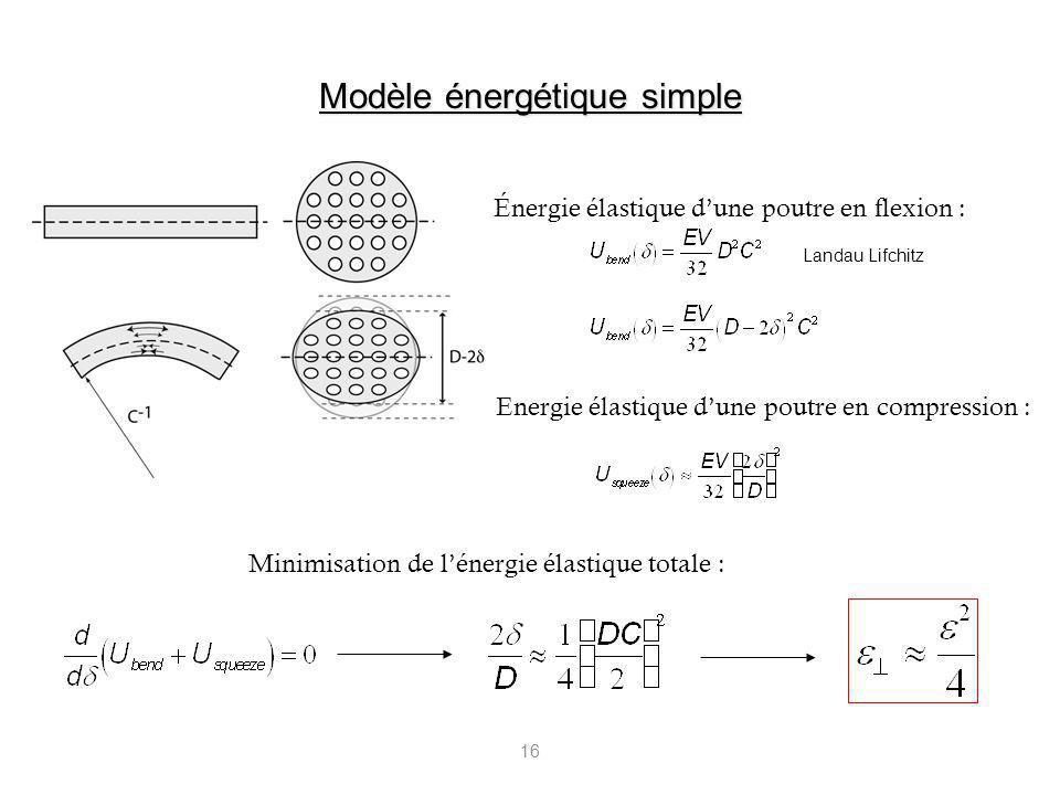 16 Énergie élastique dune poutre en flexion : Energie élastique dune poutre en compression : Minimisation de lénergie élastique totale : Modèle énergé