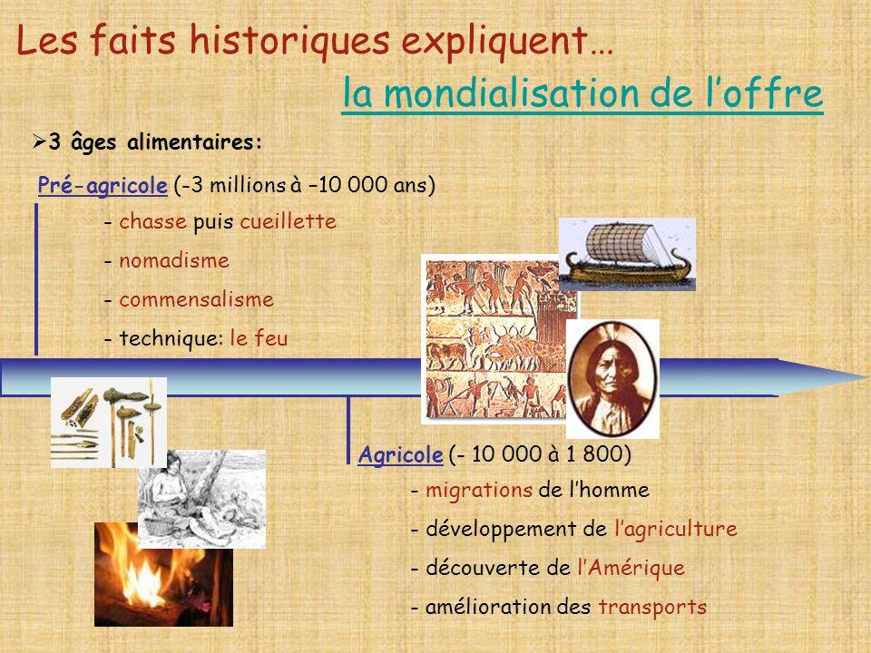 Les faits historiques expliquent… la mondialisation de loffre 3 âges alimentaires: Pré-agricole (-3 millions à –10 000 ans) - chasse puis cueillette -
