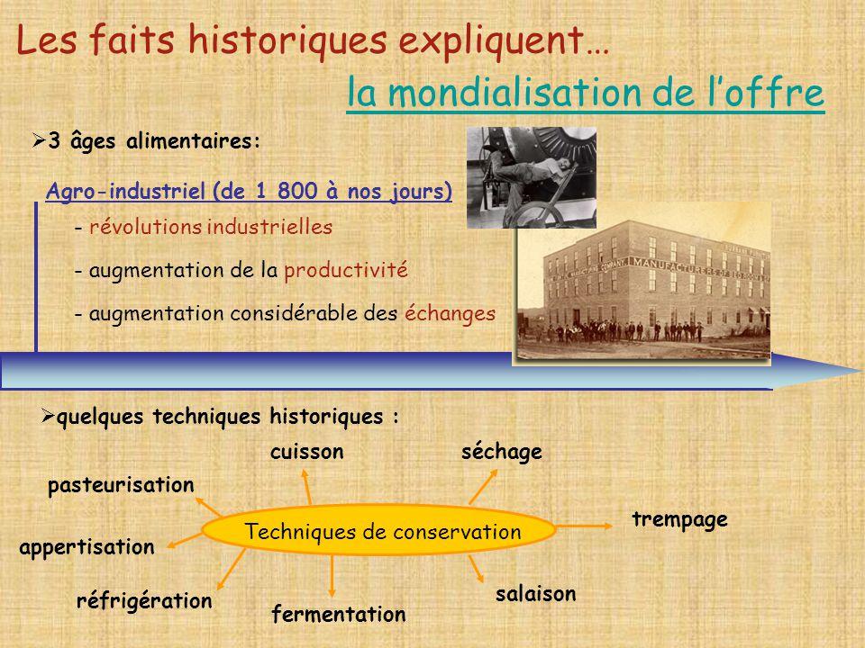 Les faits historiques expliquent… la mondialisation de loffre Agro-industriel (de 1 800 à nos jours) - révolutions industrielles - augmentation de la