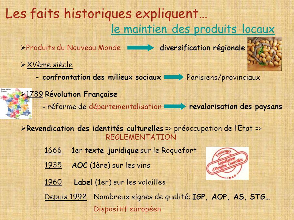 Les faits historiques expliquent… le maintien des produits locaux Produits du Nouveau Mondediversification régionale XVème siècle - confrontation des