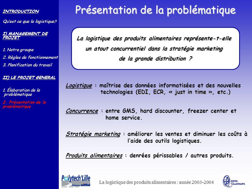La logistique des produits alimentaires : année 2003-2004 Présentation de la problématique INTRODUCTION Quest ce que la logistique? I) MANAGEMENT DE P