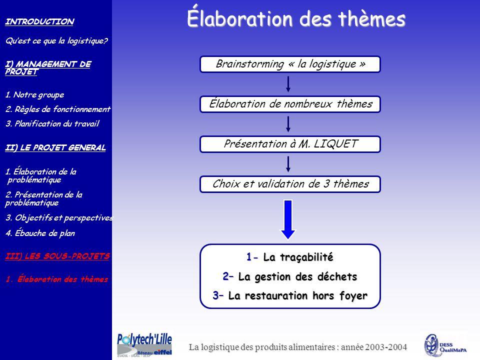 La logistique des produits alimentaires : année 2003-2004 Élaboration des thèmes INTRODUCTION Quest ce que la logistique? I) MANAGEMENT DE PROJET 1. N