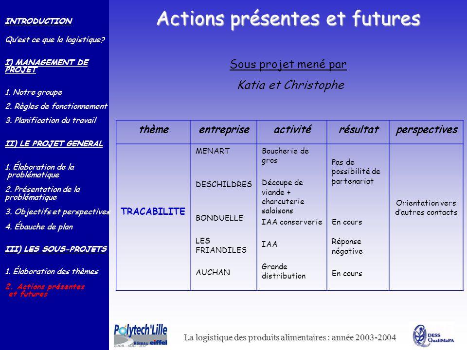 La logistique des produits alimentaires : année 2003-2004 Actions présentes et futures INTRODUCTION Quest ce que la logistique? I) MANAGEMENT DE PROJE