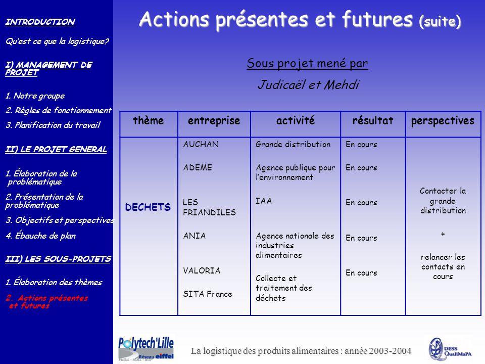La logistique des produits alimentaires : année 2003-2004 Actions présentes et futures (suite) INTRODUCTION Quest ce que la logistique? I) MANAGEMENT