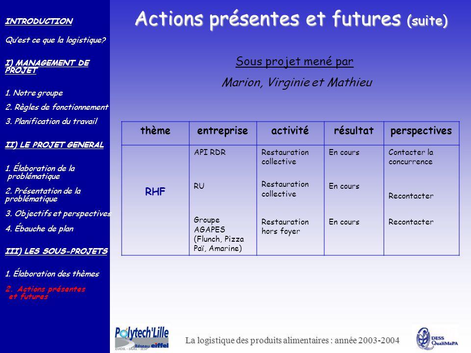 La logistique des produits alimentaires : année 2003-2004 INTRODUCTION Quest ce que la logistique? I) MANAGEMENT DE PROJET 1. Notre groupe 2. Règles d