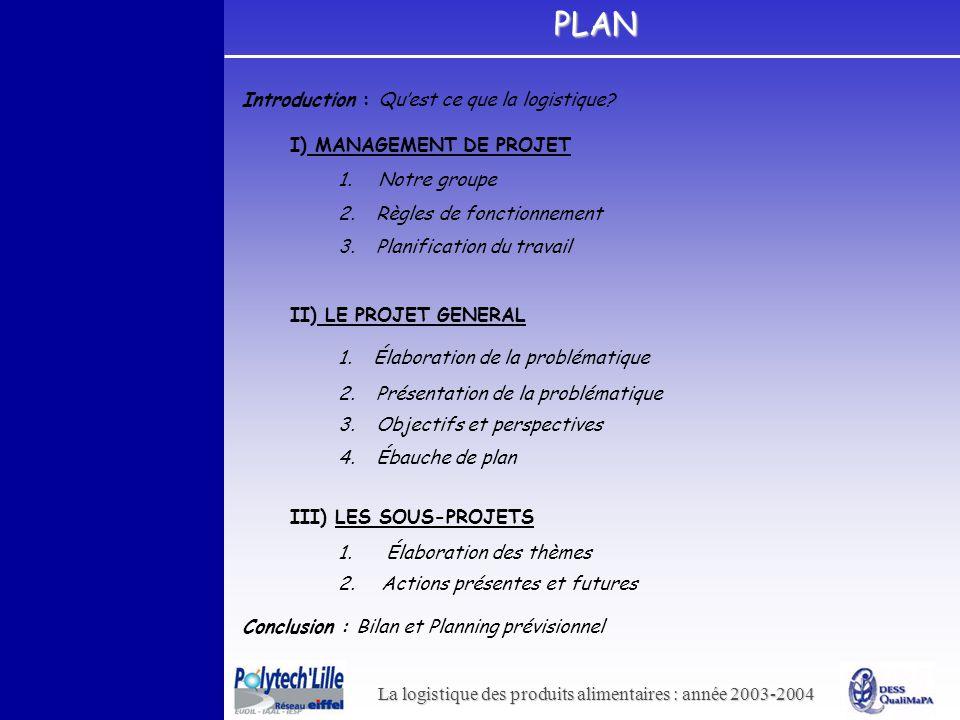 La logistique des produits alimentaires : année 2003-2004 PLAN Introduction : Quest ce que la logistique? I) MANAGEMENT DE PROJET 1. Notre groupe 2. R