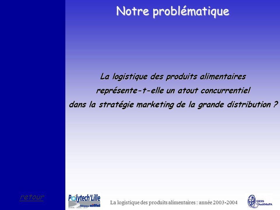 La logistique des produits alimentaires : année 2003-2004 Notre problématique La logistique des produits alimentaires représente-t-elle un atout concu