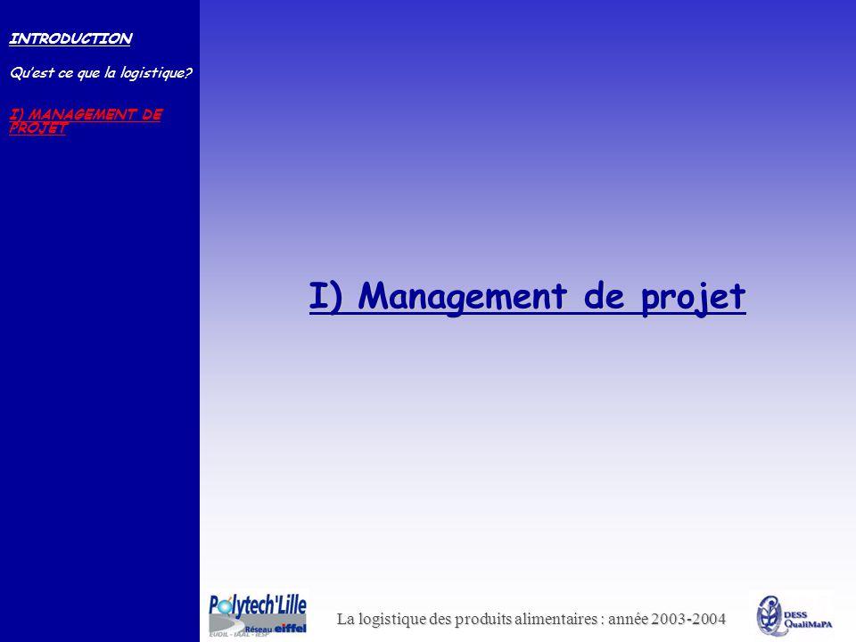 La logistique des produits alimentaires : année 2003-2004 I) Management de projet INTRODUCTION Quest ce que la logistique? I) MANAGEMENT DE PROJET