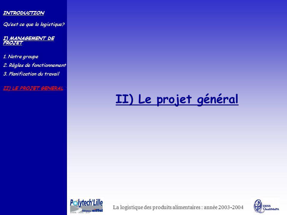 La logistique des produits alimentaires : année 2003-2004 II) Le projet général INTRODUCTION Quest ce que la logistique? I) MANAGEMENT DE PROJET 1. No