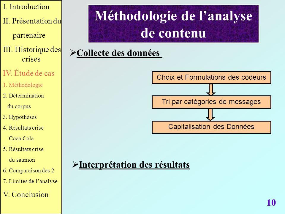 Méthodologie de lanalyse de contenu 10 Capitalisation des Données Choix et Formulations des codeursTri par catégories de messages Collecte des données