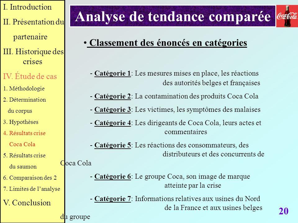 20 Analyse de tendance comparée - Catégorie 1: Les mesures mises en place, les réactions des autorités belges et françaises - Catégorie 2: La contamin