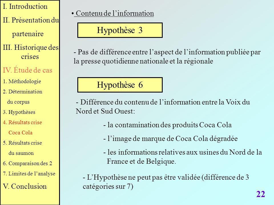 22 Contenu de linformation Hypothèse 3 Hypothèse 6 - Pas de différence entre laspect de linformation publiée par la presse quotidienne nationale et la