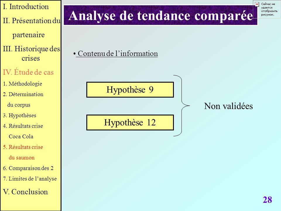 28 Contenu de linformation Hypothèse 9 Hypothèse 12 Non validées I. Introduction II. Présentation du partenaire III. Historique des crises IV. Étude d